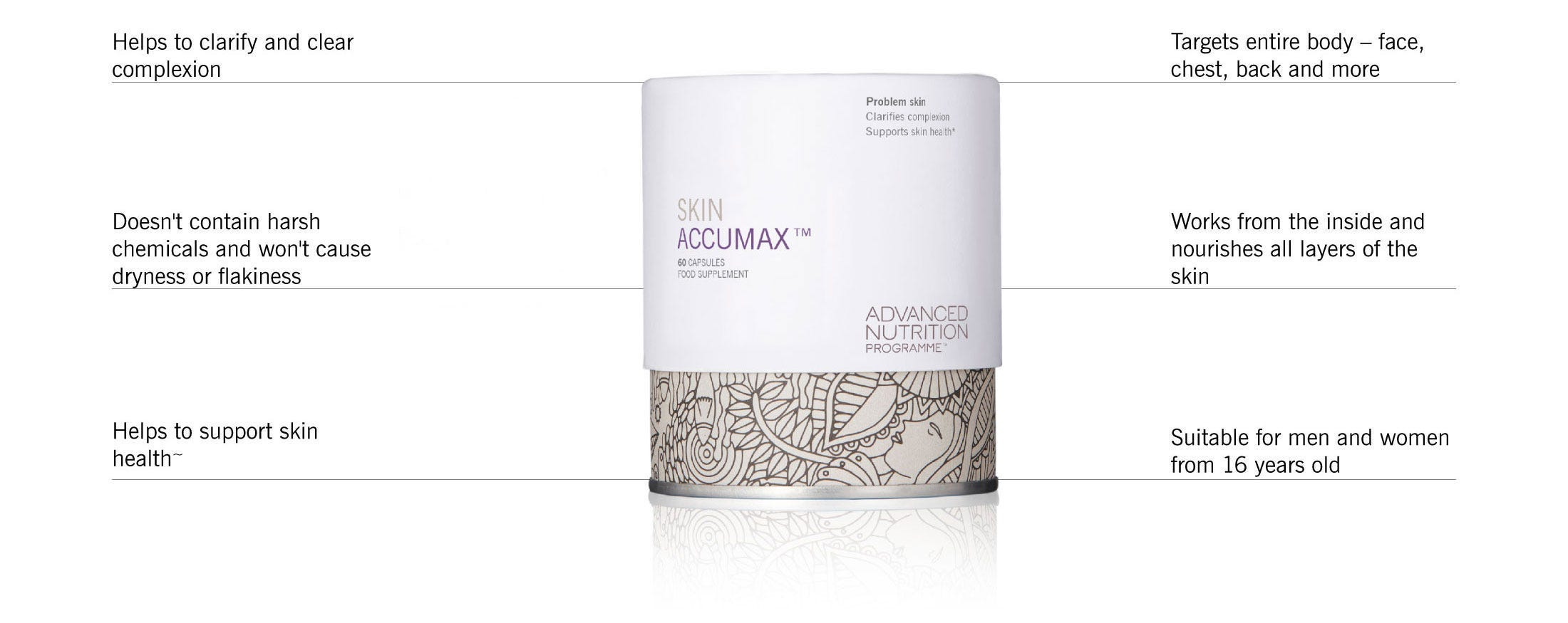 Free from harsh chemicals, this fusion of acclaimed ingredients works to feed every cell in the body to help support all areas of the skin including face, chest, back and shoulders without drying out the skin.